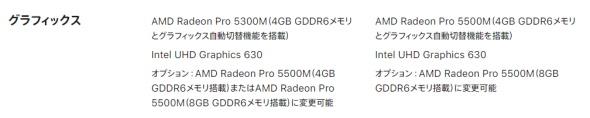 MacBook Pro 16インチのGPU