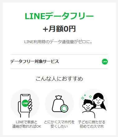 LINEモバイルは追加料金無しでLINEのデータ量がゼロに