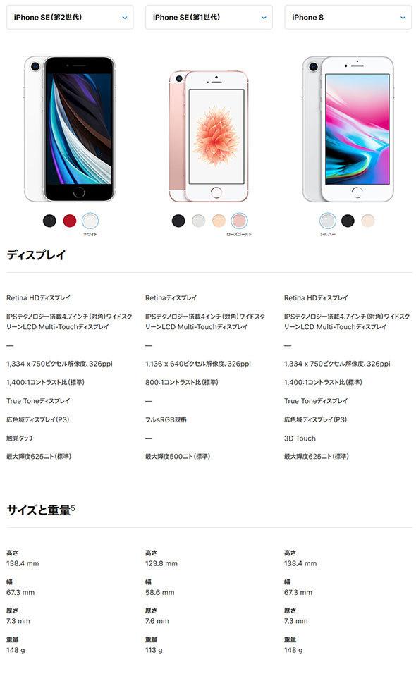 新旧iPhone SEとiPhone 8のサイズ(AppleのWebサイトから)