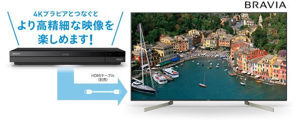 ソニーの4Kテレビとブルーレイレコーダーの組み合わせなら、DVD画質でも4Kテレビに適した専用の高画質モード(4Kブラビアモード)が利用できます
