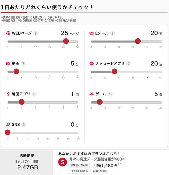 Y!mobile「スマホプラン診断」