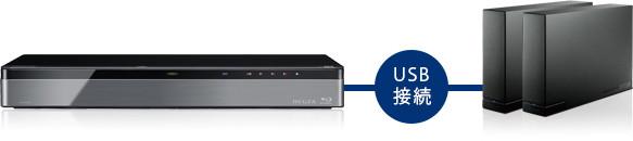外付けHDDで録画容量を増設できる(写真は東芝のwebサイトより)