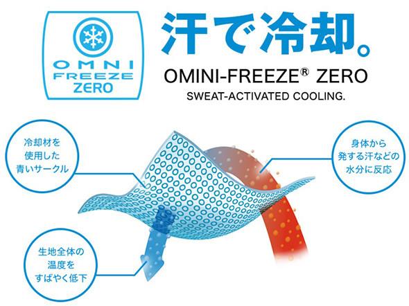 コロンビアのスポーツ衣料に使われている冷却素材「オムニフリーズゼロ」