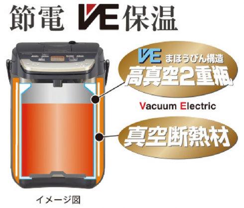 電気ポット:保温機能をチェック