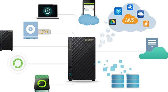 NASキットが「DLNA」や「DTCP(DTCP-IP)」に対応していると、ネットワーク接続できるテレビやレコーダーなどを活用できます