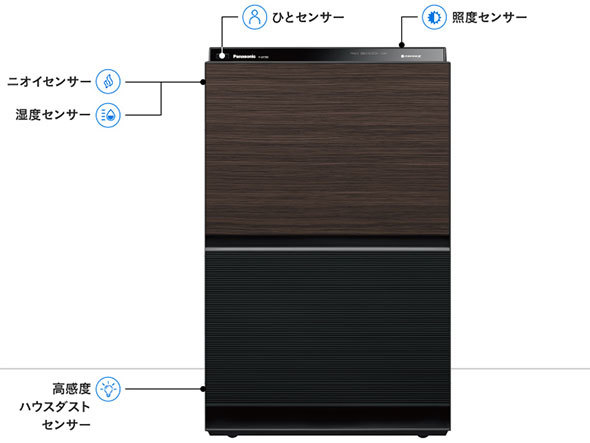 さまざまなセンサーを備えたモデルでは、空気清浄機の効果を確かめられます(出典:パナソニック 空気清浄機 製品紹介ページ)