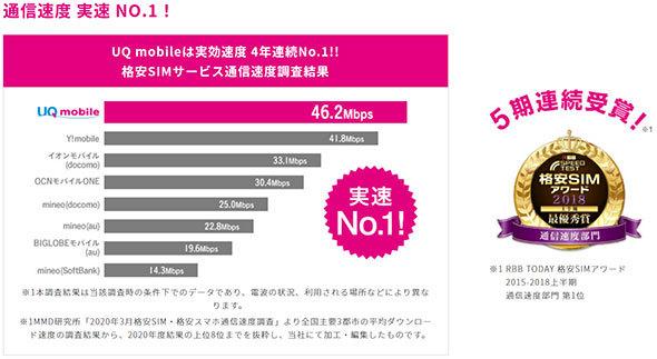 UQ mobileの4Gサービス