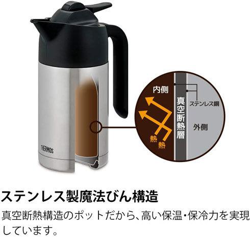 コーヒーメーカー:ステンレスサーバーか、ガラスサーバーか