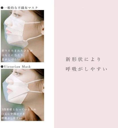 カラーマスク(不織布):口元にゆとりがあると呼吸しやすい