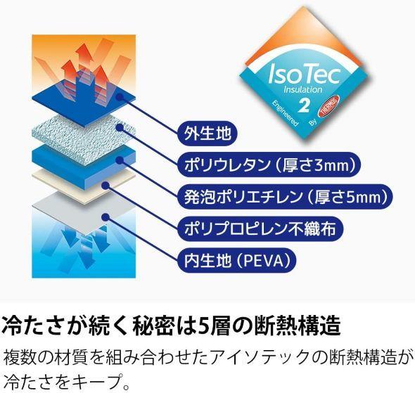 保冷機能が高いサーモス(THERMOS)「保冷買い物カゴ用バッグ/REJ-025」