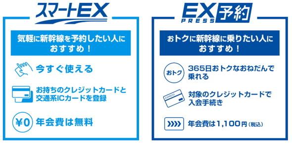 予約 ex EX予約運賃ナビ|エクスプレス予約 新幹線の会員制ネット予約