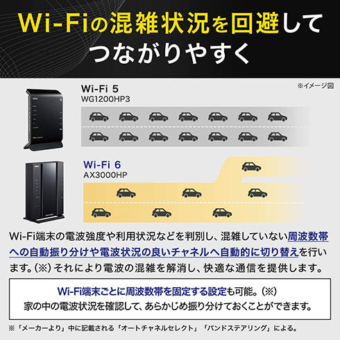 Wi-Fi 6対応のNEC「Aterm WX3000HP」とWi-Fi 5対応の従来モデル