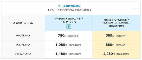 OCN モバイル ONE「新コース」のデータ料金