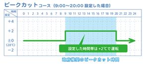 tm_201100615_daikin02.jpg