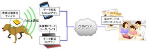 tm_20120514_fujitsu02.jpg