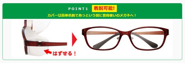 眼鏡スーパー 花粉ブロッカー Premium