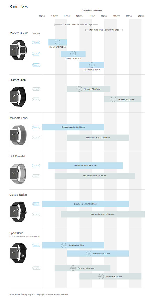 Apple Watch バンドサイズ