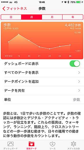 iOS8 ヘルスケア