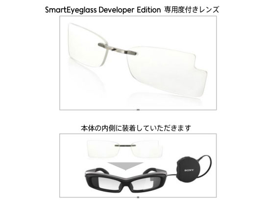 SmartEyeglass用レンズ