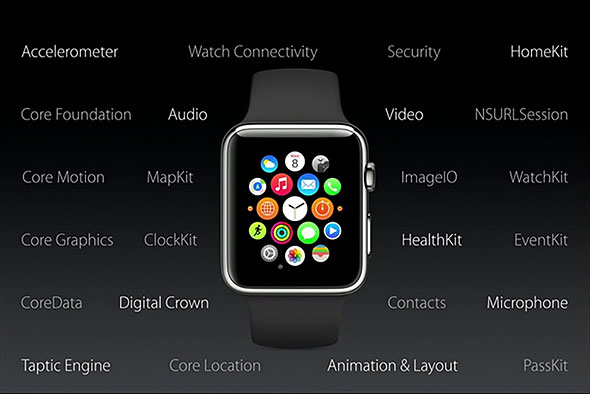 watchOS 2 in Apple Watch