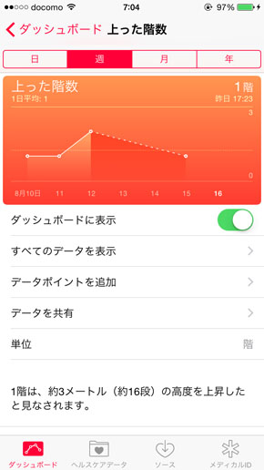 iPhoneで「階段の上り下り」を記録する