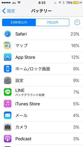 iOS 9 バッテリー