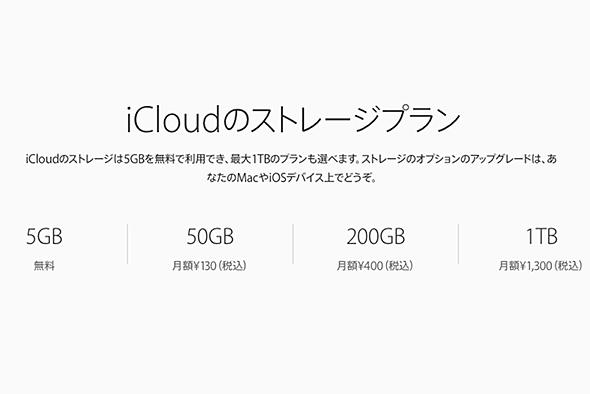 iCloud Storeage