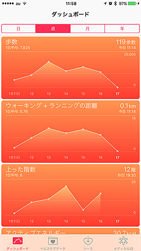 iOS 9.2 ヘルスケア