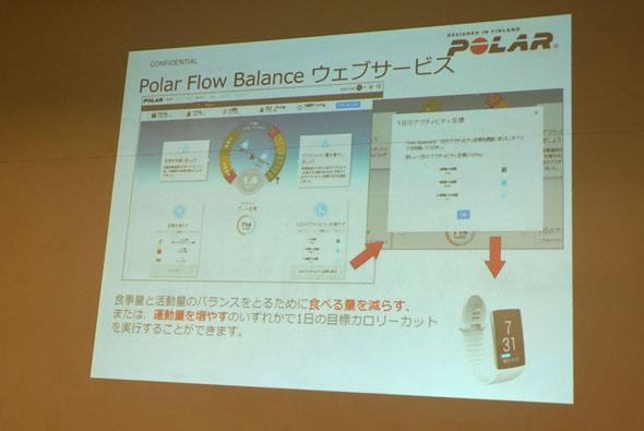 Polar Balance