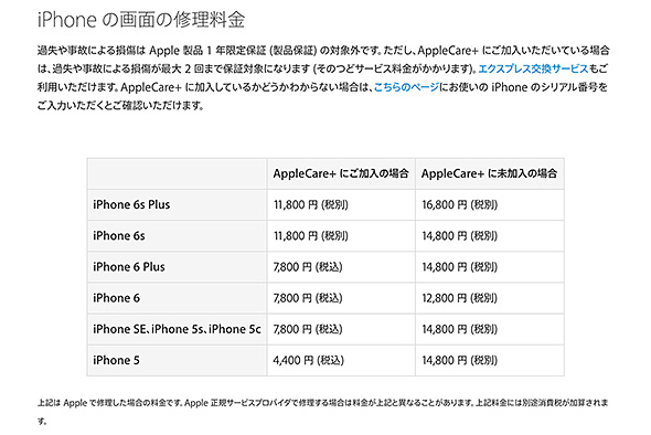 Apple Care+ for iPhone(旧)