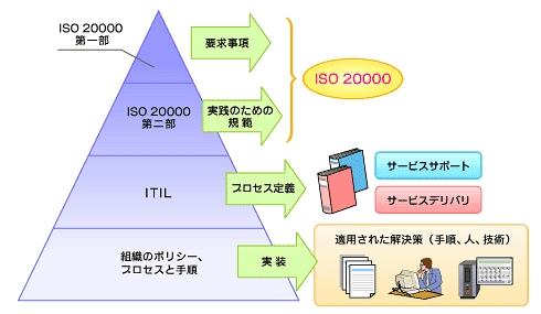 https://image.itmedia.co.jp/im/articles/0707/18/r4image01.jpg
