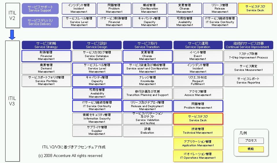 https://image.itmedia.co.jp/im/articles/0803/17/l_image02.jpg