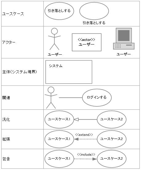 ri10_usecase_p.jpg