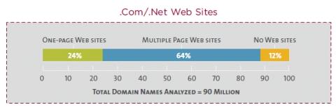 domain03.jpg