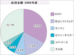 240 news118