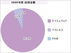 240 news120