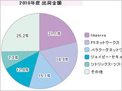 240 news111
