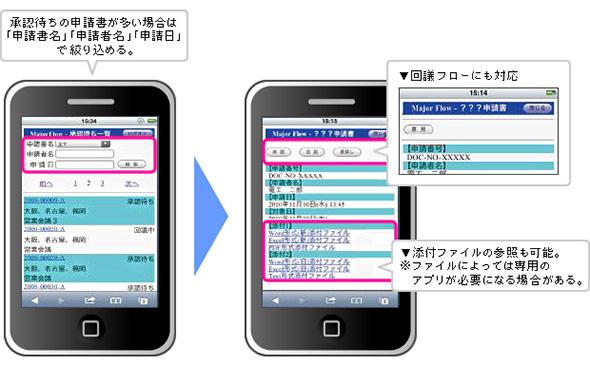 スマートフォン承認画面例
