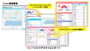 ソーシャルメディア分析の画面例