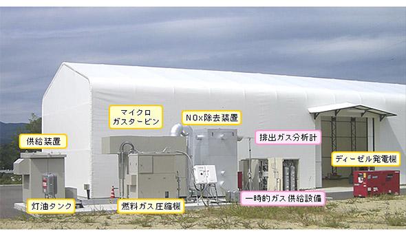 再生可能エネルギー研究センターに設置されたアンモニア発電設備