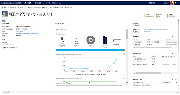 顧客情報画面の例