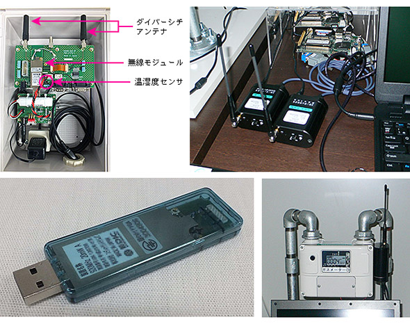 Wi-SUNモジュールを搭載した無線機の外観例