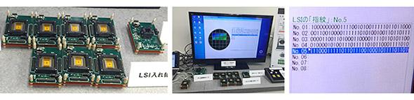左から試作LSI、検証用アプリケーション、実際の「固有ID=LSI指紋」となるビット列