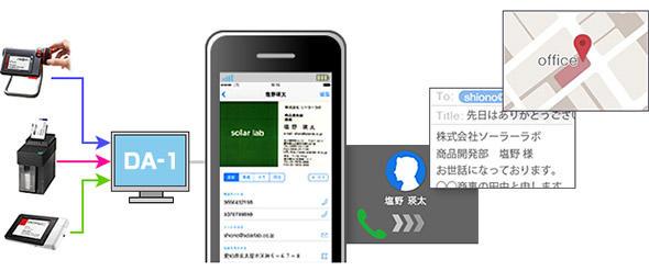 図6 DA-1 mobileを使った名刺データの活用イメージ