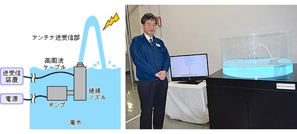 海水アンテナの構造イメージ