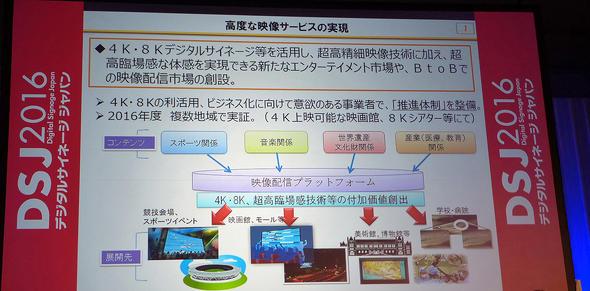 4K・8Kの高精細なデジタルサイネージの活用