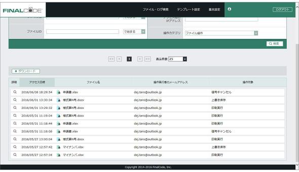 ファイルへのアクセスログの例