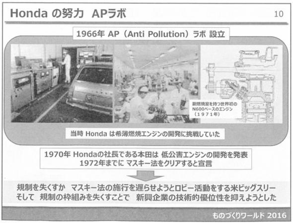 Hondaの努力 APラボ