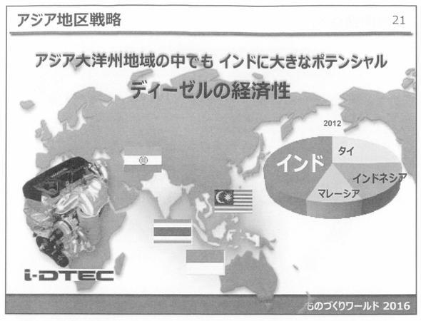 アジア地区戦略 1