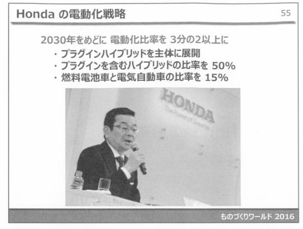 Hondaの電動化戦略